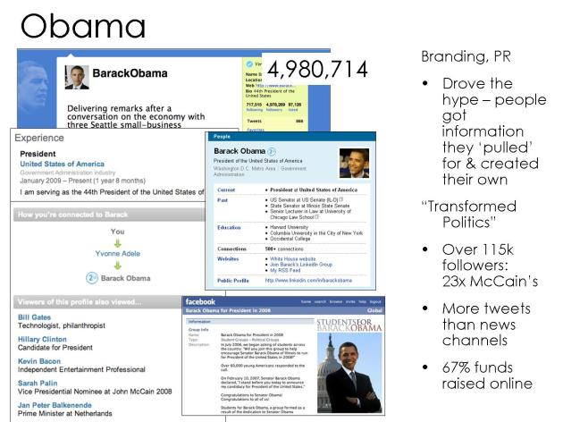 http://www.slideshare.net/samantha_bell/social-media-in-executive-search-presentation